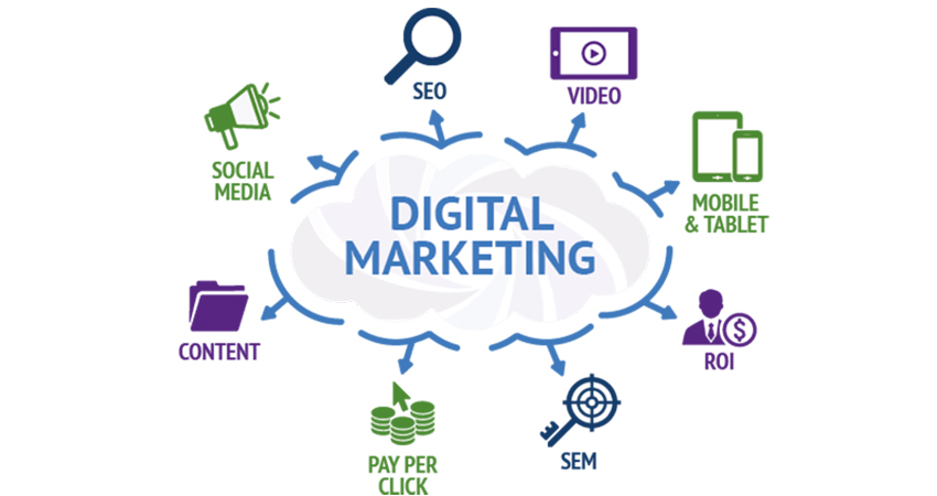 Digital Marketing Services   Integrated Digital Marketing